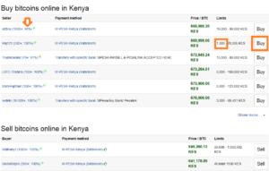 Bitcoin Mining Kenya
